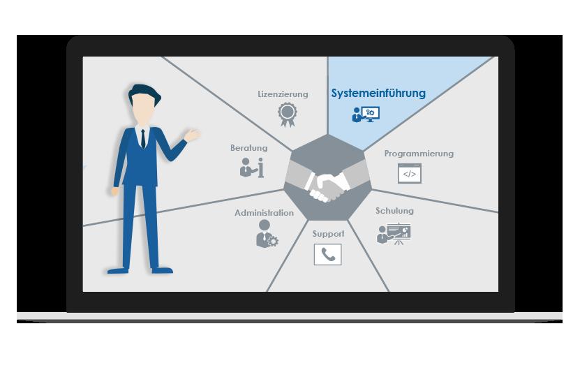 Dienstleistungen Systemeinführung