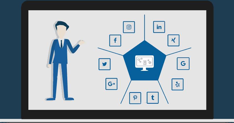 Auf einem illustriertem Laptop Bildschirm steht eine illustrierte Person, welche zu ihrer Linken zeigt. Neben der Person ist eine Grafik mit insgesamt 10 Social Media Plattformen.
