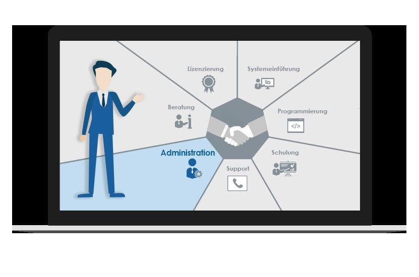 Ein illustrierter Laptop ist zu sehen. Auf dem Bildschirm steht links eine illustrierte Person, welche zu ihrer Linken zeigt. Dort ist eine Grafik zu sehen, bei der Administration mit einem blauem Hintergrund im Oktagon markiert ist.