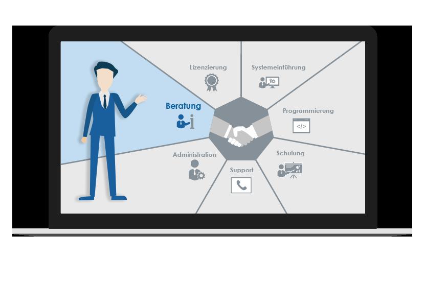 Ein illustrierter Laptop ist zu sehen. Auf dem Bildschirm steht links eine illustrierte Person, welche zu ihrer Linken zeigt. Dort ist eine Grafik zu sehen, bei der Beratung mit einem blauem Hintergrund im Oktagon markiert ist.