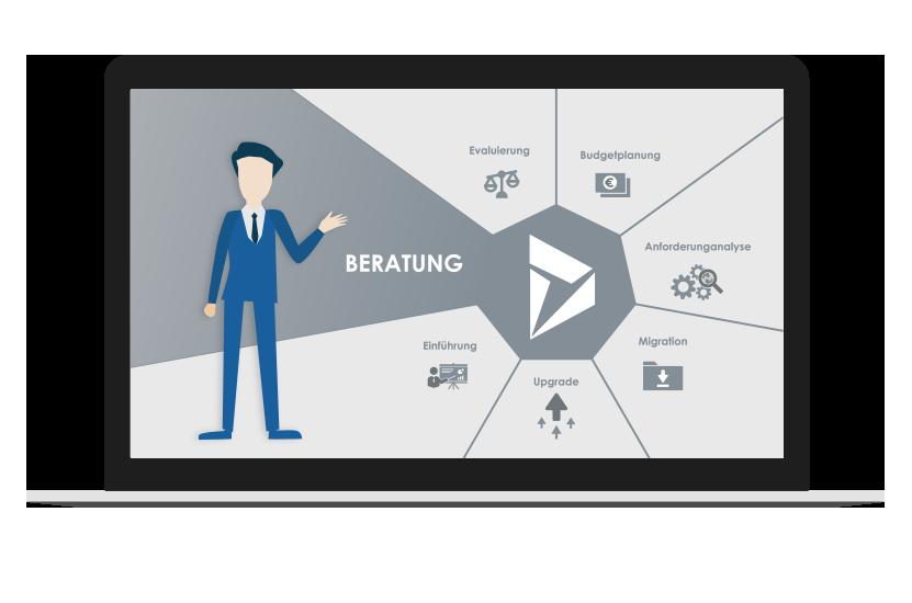 Das Headerbild zu Beratung zeigt einen Laptop Bildschirm, auf dem ein illustrierter Mann in blauem Anzug auf verschiedenste Begrifflichkeiten der Beratung zeigt. Beispiele für angezeigte Begriffe sind Einführung, Upgrade & Migration